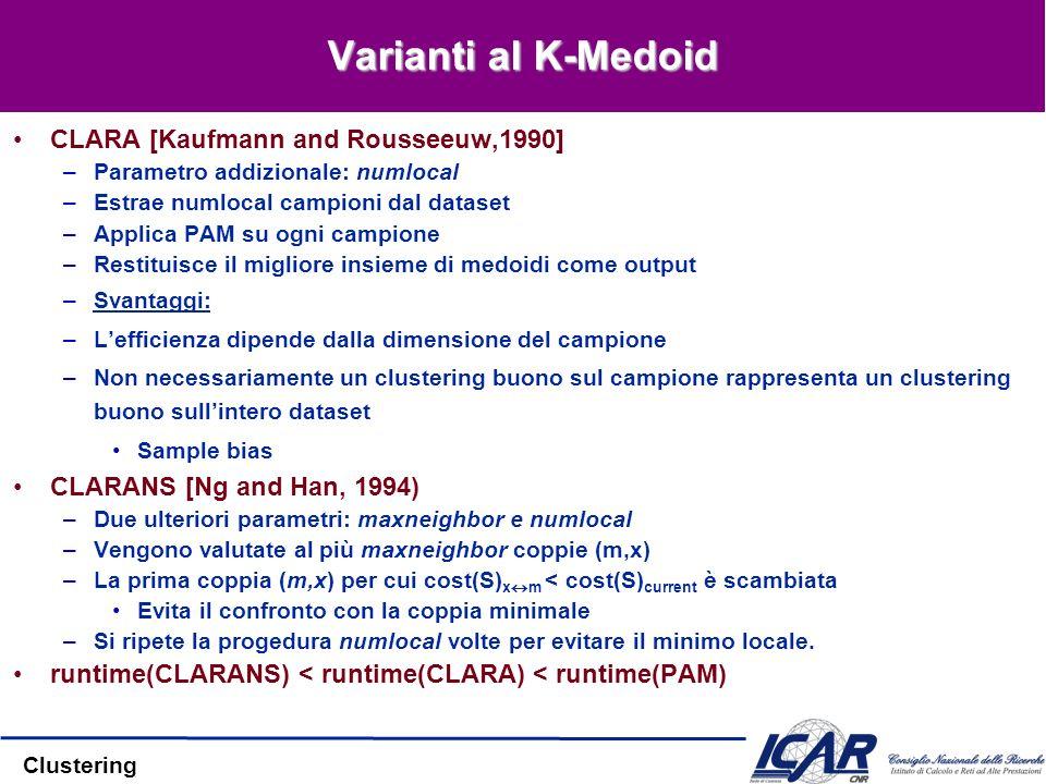 Varianti al K-Medoid CLARA [Kaufmann and Rousseeuw,1990]